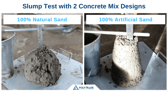 The infographic compares the slump tests of two concrete mixtures. The image on the left is a mixture with natural sand and the one on the right, a mixture with artificial sand. It is observed that the mixture on the right was affected by the use of artificial sand, as it is higher than the one on the left. An air entraining agent can be used to mitigate its negative effects.